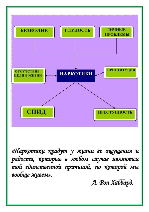 Комплект наглядной агитации по предупреждению курения, алкоголизма, наркомании лечение алкоголизма в ровенской области